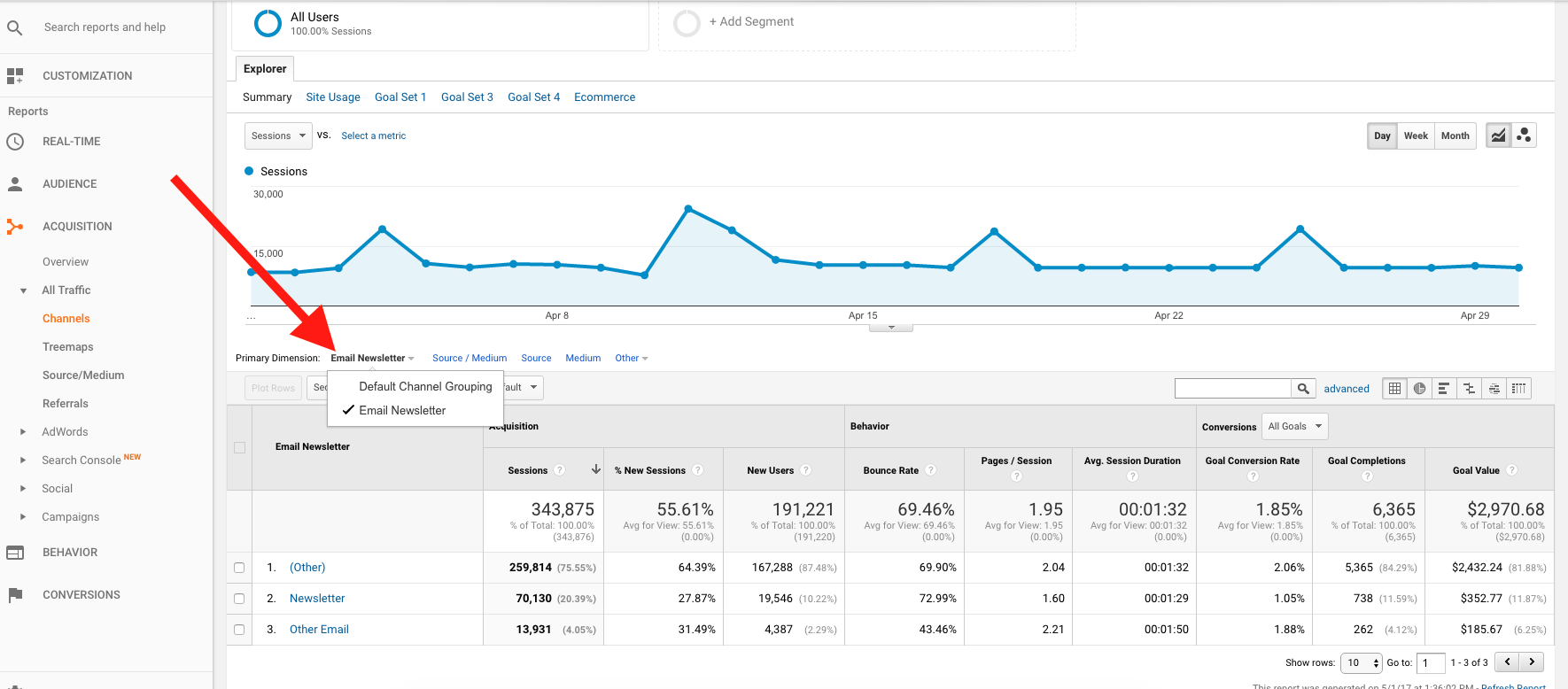 Selecting a Channel Grouping in Google Analytics