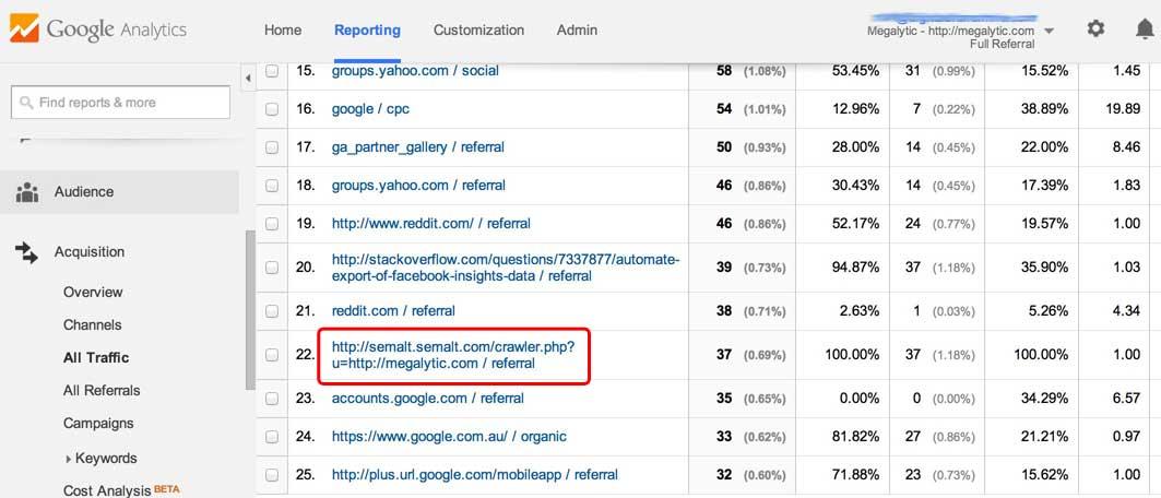 Google Analytics Visits from the semalt bot