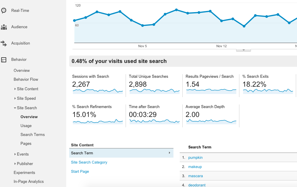 Site Search Overview