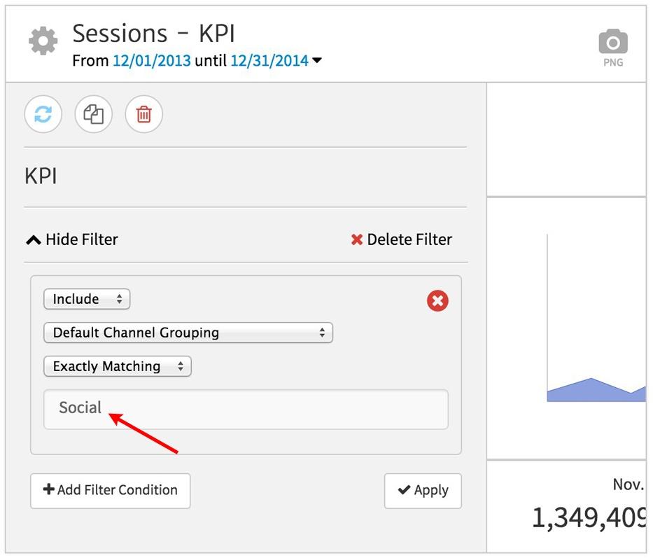 KPI for Social Media Traffic