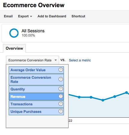 select the Revenue metric in a Google Analytics Report