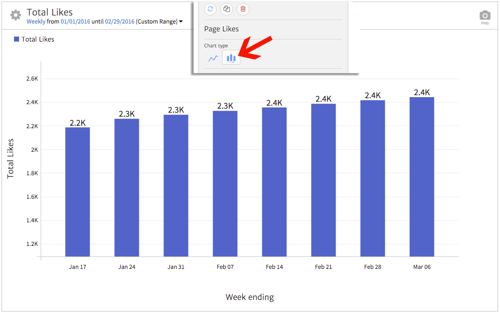 Facebook Likes Chart in Megalytic shown using bars