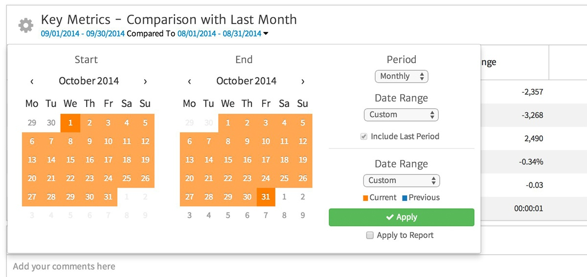 update the date range of a megalytic widget