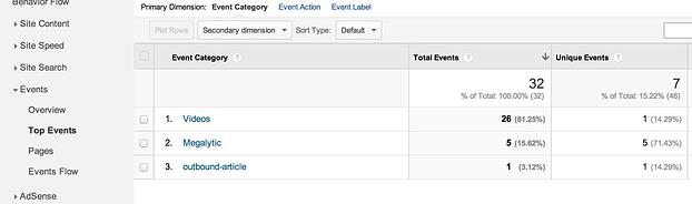 Tracking Video Events in Google Analytics - Category Level