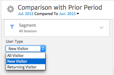 Selecting the Visitor Type in Megalytic's Period Comparison Widget