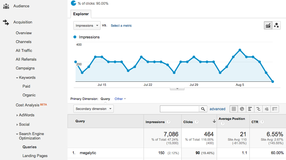 webmaster tools in google analytics