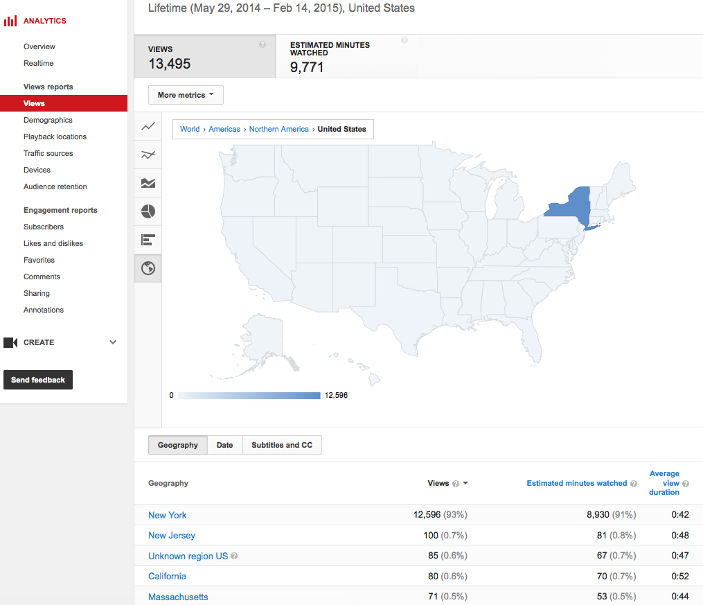 YouTube Geographic Analysis of Views