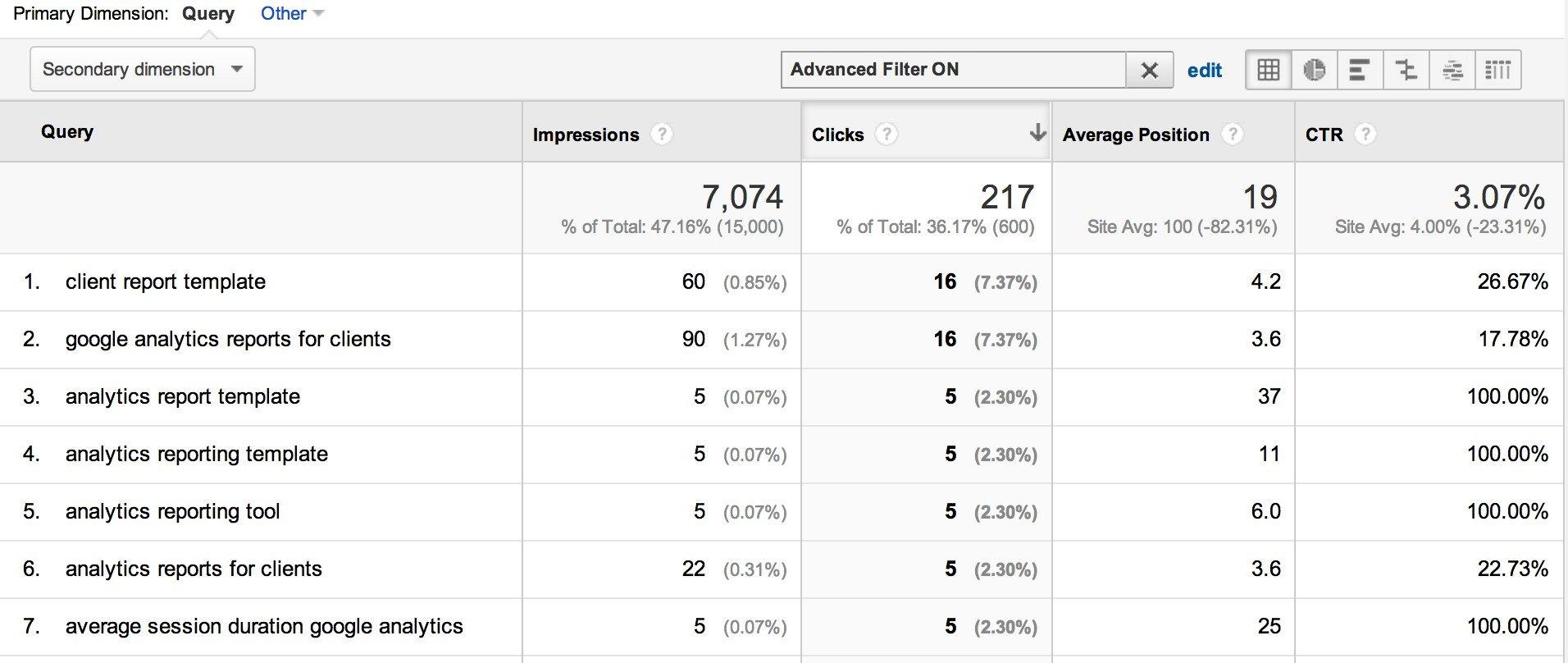 webmaster-tools-report